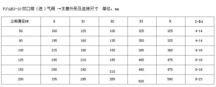 上海海蝶阀门制造有限公司